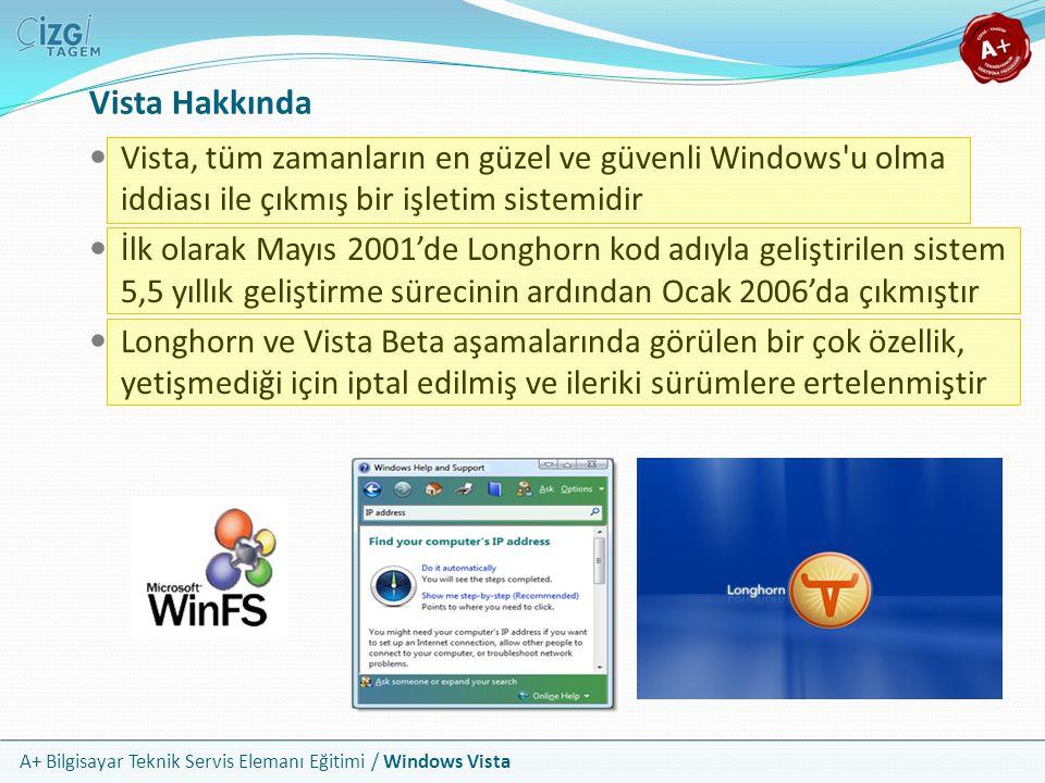 A+ Bilgisayar Teknik Servis Elemanı Eğitimi / Windows Vista Vista Hakkında Vista, tüm zamanların en güzel ve güvenli Windows'u olma iddiası ile çıkmış
