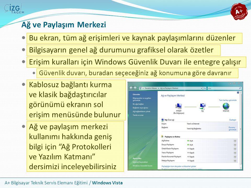 A+ Bilgisayar Teknik Servis Elemanı Eğitimi / Windows Vista Ağ ve Paylaşım Merkezi Bu ekran, tüm ağ erişimleri ve kaynak paylaşımlarını düzenler Bilgi
