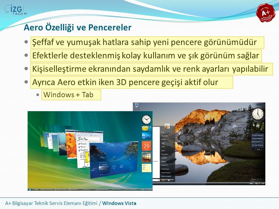 A+ Bilgisayar Teknik Servis Elemanı Eğitimi / Windows Vista Aero Özelliği ve Pencereler Şeffaf ve yumuşak hatlara sahip yeni pencere görünümüdür Efekt