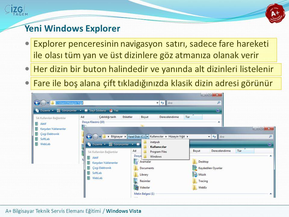 A+ Bilgisayar Teknik Servis Elemanı Eğitimi / Windows Vista Yeni Windows Explorer Explorer penceresinin navigasyon satırı, sadece fare hareketi ile ol