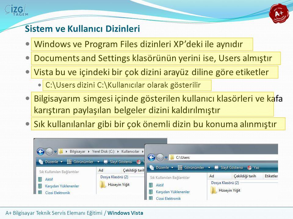 A+ Bilgisayar Teknik Servis Elemanı Eğitimi / Windows Vista Sistem ve Kullanıcı Dizinleri Windows ve Program Files dizinleri XP'deki ile aynıdır Docum