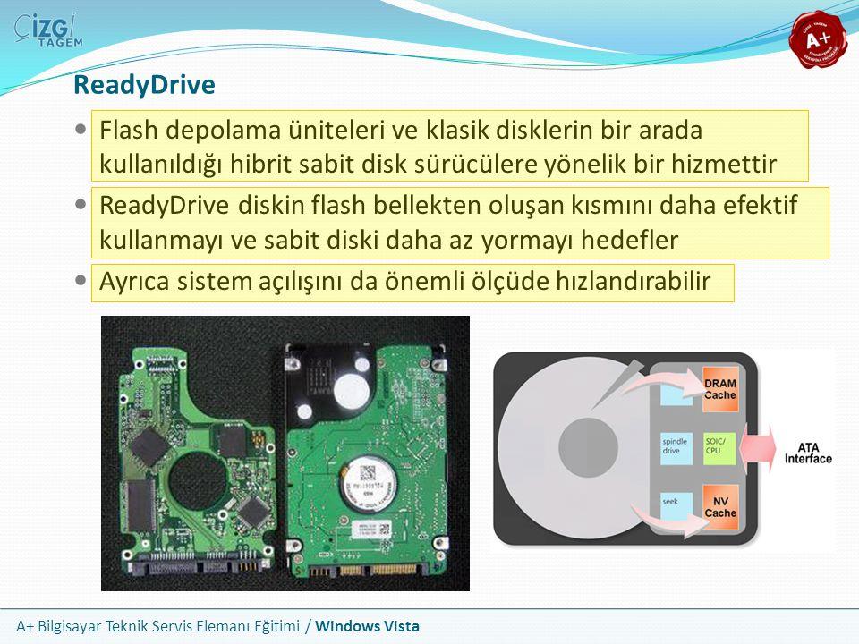 A+ Bilgisayar Teknik Servis Elemanı Eğitimi / Windows Vista ReadyDrive Flash depolama üniteleri ve klasik disklerin bir arada kullanıldığı hibrit sabi
