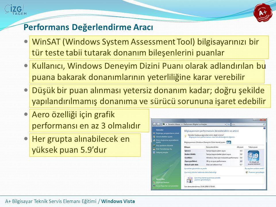 A+ Bilgisayar Teknik Servis Elemanı Eğitimi / Windows Vista Performans Değerlendirme Aracı WinSAT (Windows System Assessment Tool) bilgisayarınızı bir
