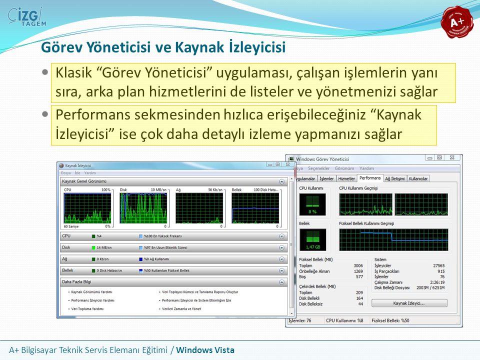 """A+ Bilgisayar Teknik Servis Elemanı Eğitimi / Windows Vista Görev Yöneticisi ve Kaynak İzleyicisi Klasik """"Görev Yöneticisi"""" uygulaması, çalışan işleml"""