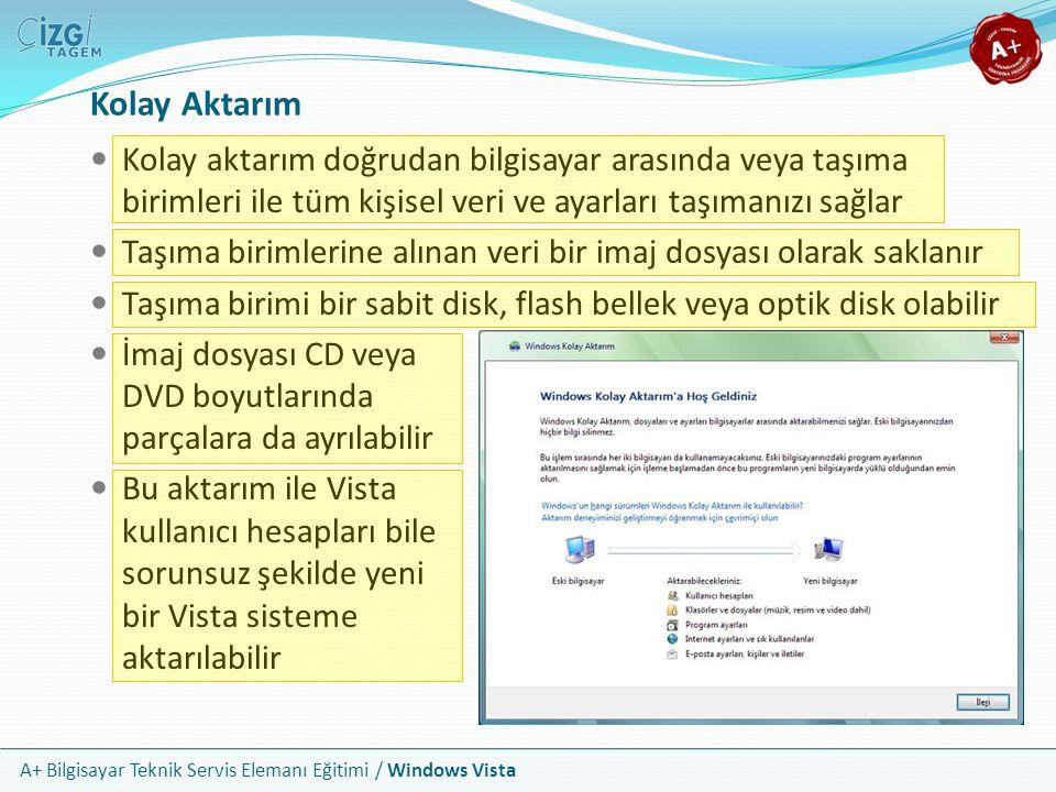 A+ Bilgisayar Teknik Servis Elemanı Eğitimi / Windows Vista Kolay Aktarım Kolay aktarım doğrudan bilgisayar arasında veya taşıma birimleri ile tüm kiş