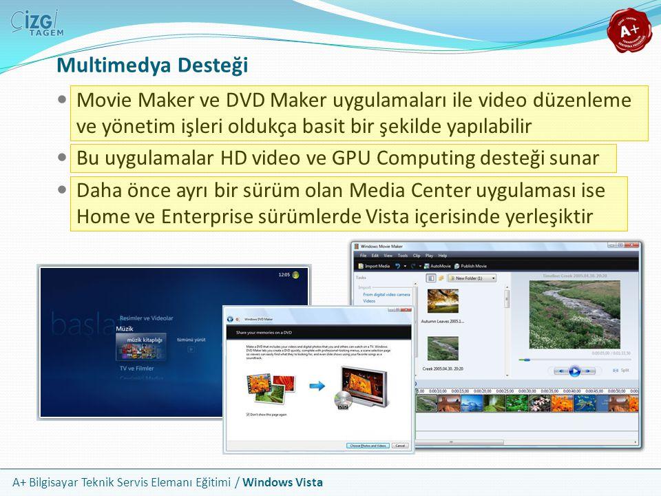 A+ Bilgisayar Teknik Servis Elemanı Eğitimi / Windows Vista Multimedya Desteği Movie Maker ve DVD Maker uygulamaları ile video düzenleme ve yönetim iş