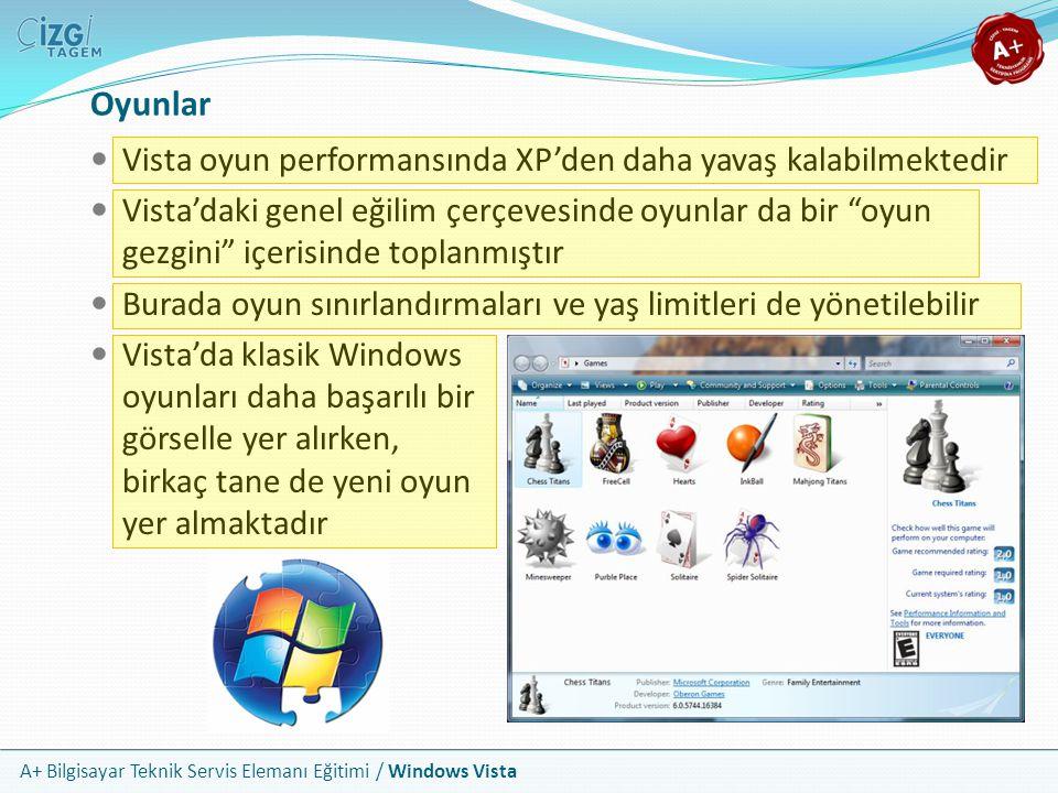 A+ Bilgisayar Teknik Servis Elemanı Eğitimi / Windows Vista Oyunlar Vista oyun performansında XP'den daha yavaş kalabilmektedir Vista'daki genel eğili