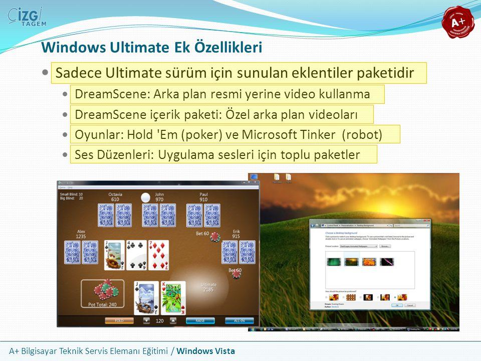 A+ Bilgisayar Teknik Servis Elemanı Eğitimi / Windows Vista Windows Ultimate Ek Özellikleri Sadece Ultimate sürüm için sunulan eklentiler paketidir Dr
