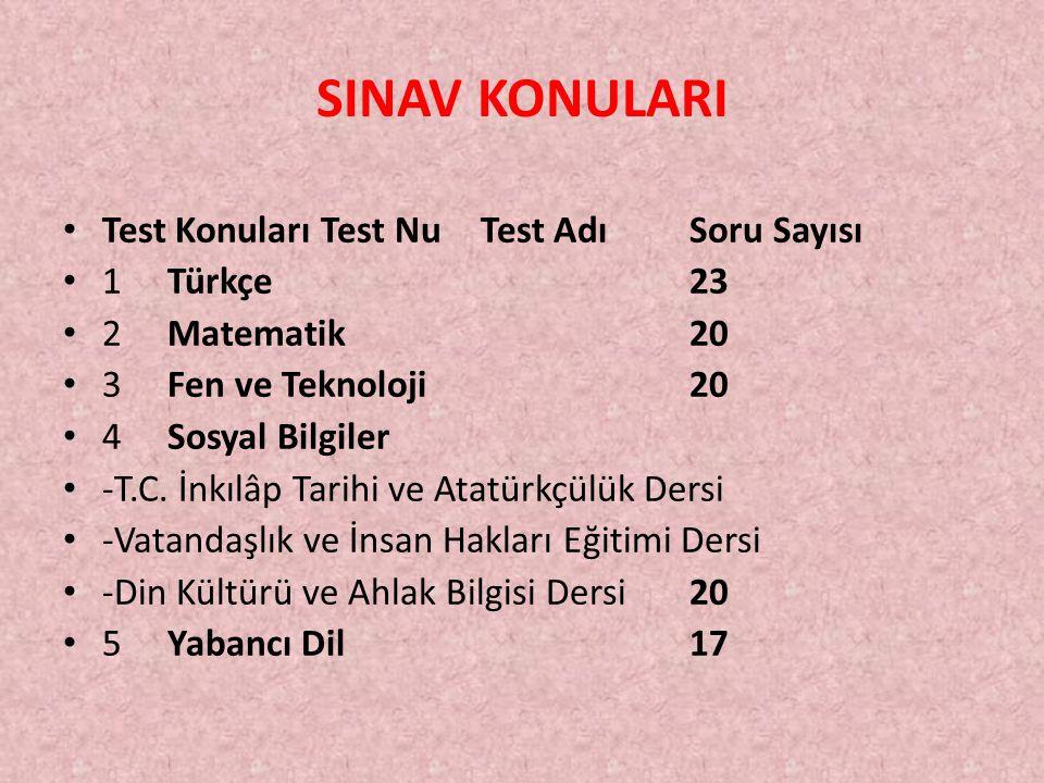 SINAV KONULARI Test Konuları Test Nu Test Adı Soru Sayısı 1 Türkçe 23 2 Matematik 20 3 Fen ve Teknoloji 20 4 Sosyal Bilgiler -T.C.