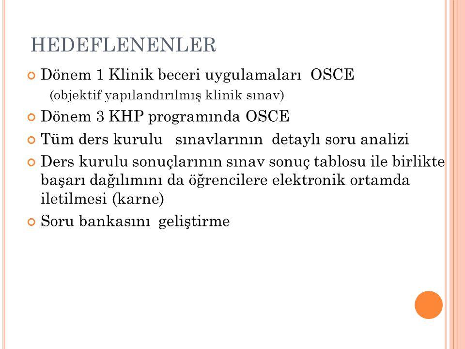 HEDEFLENENLER Dönem 1 Klinik beceri uygulamaları OSCE (objektif yapılandırılmış klinik sınav) Dönem 3 KHP programında OSCE Tüm ders kurulu sınavlarını