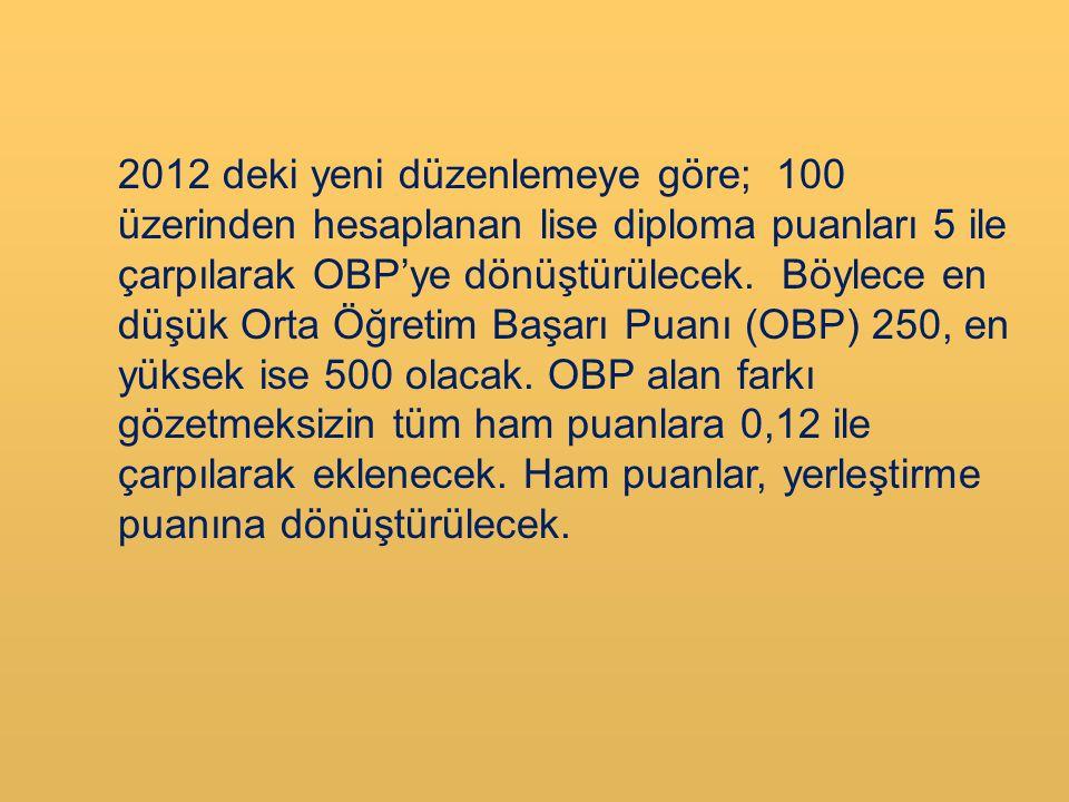 2012 deki yeni düzenlemeye göre; 100 üzerinden hesaplanan lise diploma puanları 5 ile çarpılarak OBP'ye dönüştürülecek.