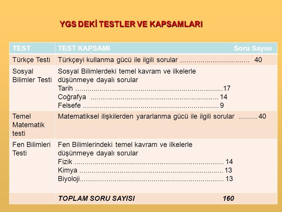 TESTTEST KAPSAMI Soru Sayısı Türkçe TestiTürkçeyi kullanma gücü ile ilgili sorular...................................