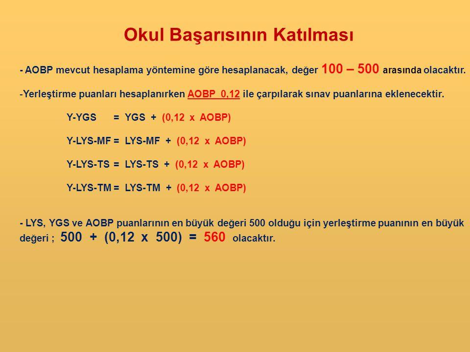 Okul Başarısının Katılması - AOBP mevcut hesaplama yöntemine göre hesaplanacak, değer 100 – 500 arasında olacaktır.