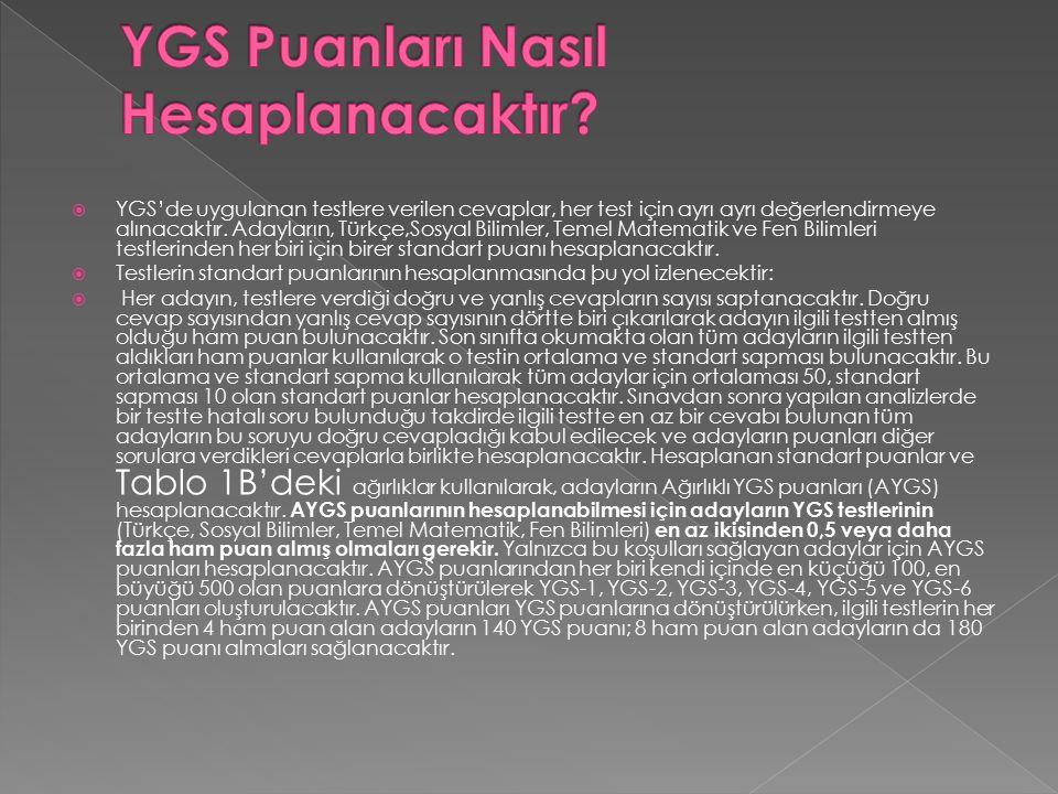  YGS'de uygulanan testlere verilen cevaplar, her test için ayrı ayrı değerlendirmeye alınacaktır. Adayların, Türkçe,Sosyal Bilimler, Temel Matematik