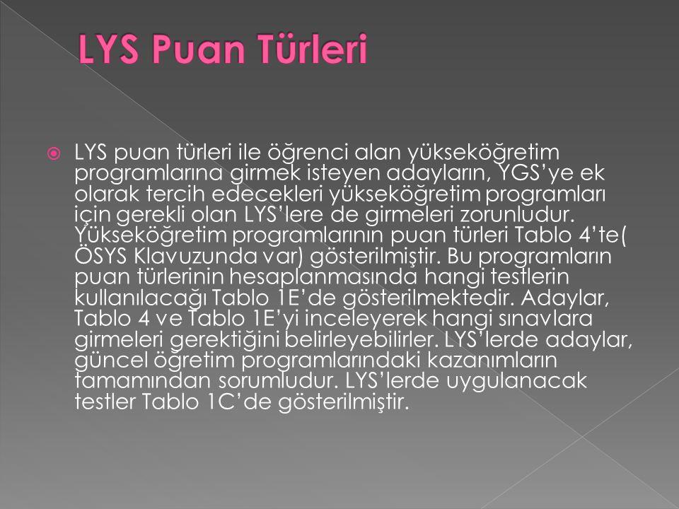  LYS puan türleri ile öğrenci alan yükseköğretim programlarına girmek isteyen adayların, YGS'ye ek olarak tercih edecekleri yükseköğretim programları