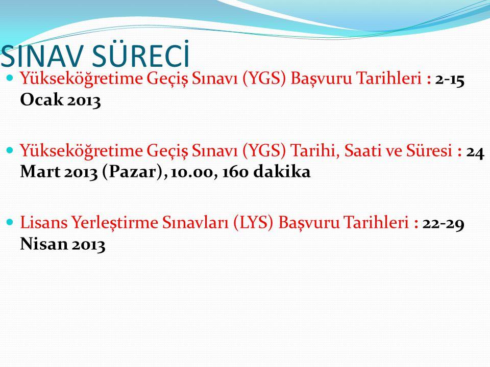 SINAV SÜRECİ Yükseköğretime Geçiş Sınavı (YGS) Başvuru Tarihleri : 2-15 Ocak 2013 Yükseköğretime Geçiş Sınavı (YGS) Tarihi, Saati ve Süresi : 24 Mart 2013 (Pazar), 10.00, 160 dakika Lisans Yerleştirme Sınavları (LYS) Başvuru Tarihleri : 22-29 Nisan 2013