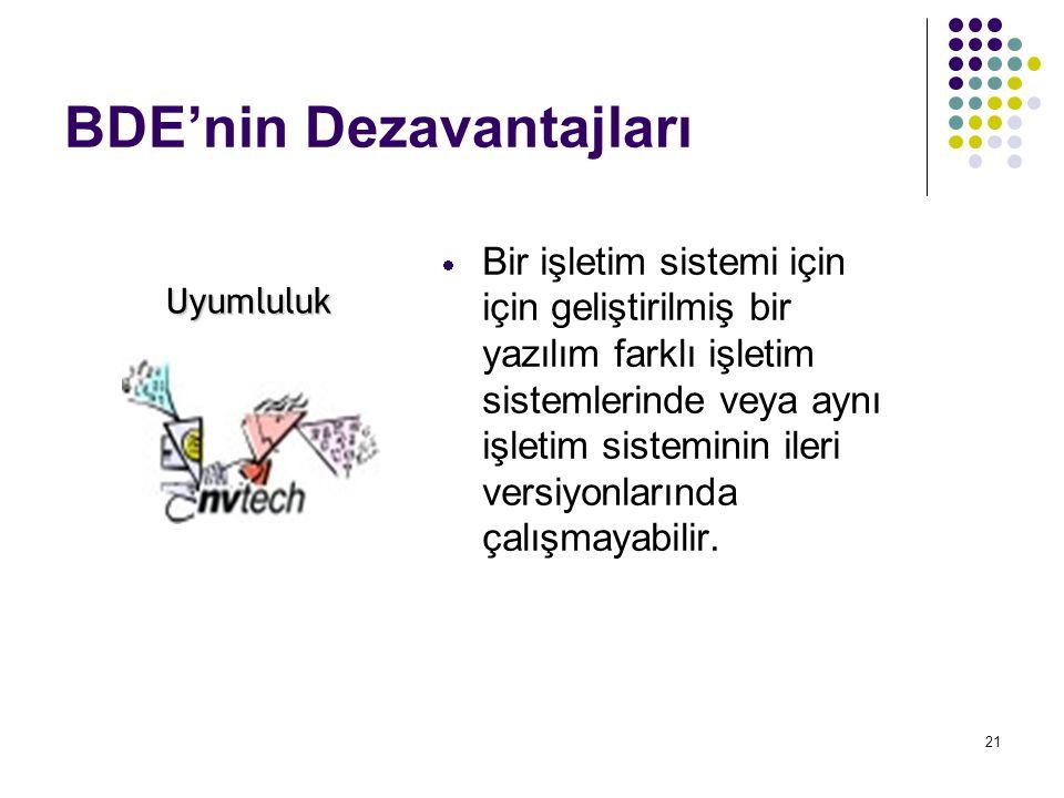 21 BDE'nin Dezavantajları  Bir işletim sistemi için için geliştirilmiş bir yazılım farklı işletim sistemlerinde veya aynı işletim sisteminin ileri ve