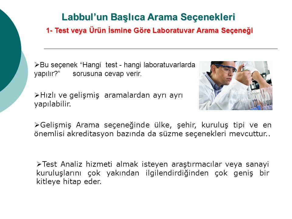 Labbul'un Başlıca Arama Seçenekleri 1- Test veya Ürün İsmine Göre Laboratuvar Arama Seçeneği  Bu seçenek Hangi test - hangi laboratuvarlarda yapılır? sorusuna cevap verir.