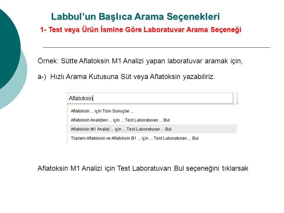 Labbul'un Başlıca Arama Seçenekleri Örnek: Sütte Aflatoksin M1 Analizi yapan laboratuvar aramak için, a-) Hızlı Arama Kutusuna Süt veya Aflatoksin yazabiliriz.