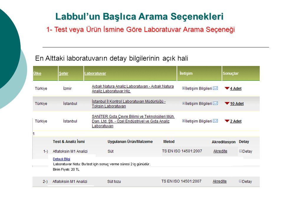 Labbul'un Başlıca Arama Seçenekleri 1- Test veya Ürün İsmine Göre Laboratuvar Arama Seçeneği En Alttaki laboratuvarın detay bilgilerinin açık hali