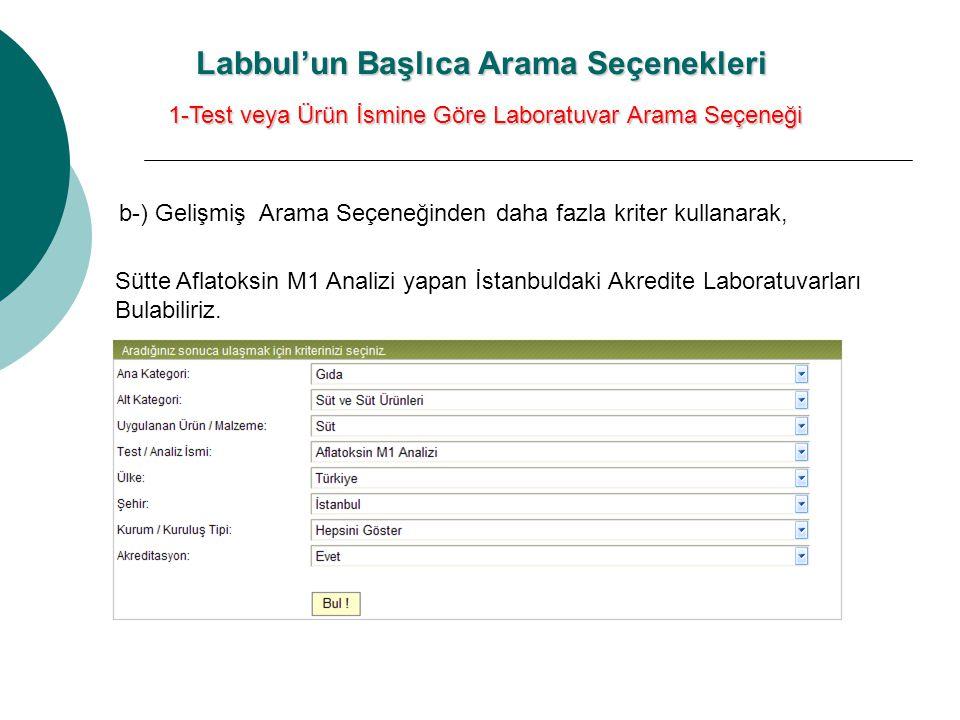 Labbul'un Başlıca Arama Seçenekleri 1-Test veya Ürün İsmine Göre Laboratuvar Arama Seçeneği b-) Gelişmiş Arama Seçeneğinden daha fazla kriter kullanarak, Sütte Aflatoksin M1 Analizi yapan İstanbuldaki Akredite Laboratuvarları Bulabiliriz.