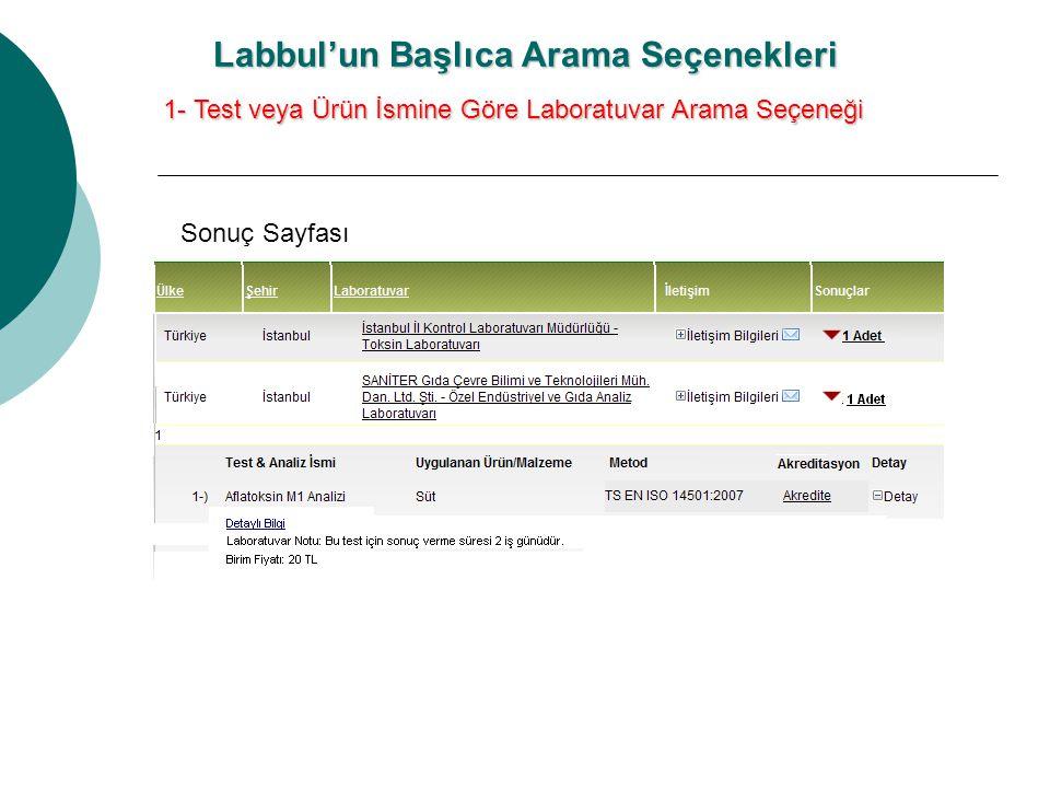 Labbul'un Başlıca Arama Seçenekleri 1- Test veya Ürün İsmine Göre Laboratuvar Arama Seçeneği Sonuç Sayfası