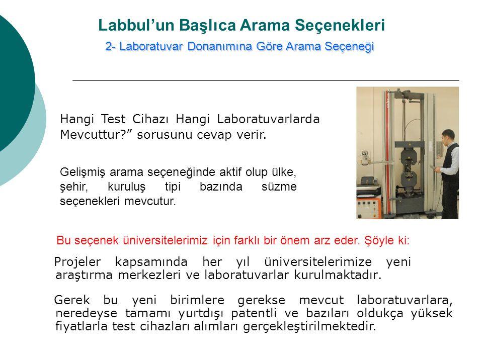 Labbul'un Başlıca Arama Seçenekleri 2- Laboratuvar Donanımına Göre Arama Seçeneği Projeler kapsamında her yıl üniversitelerimize yeni araştırma merkezleri ve laboratuvarlar kurulmaktadır.