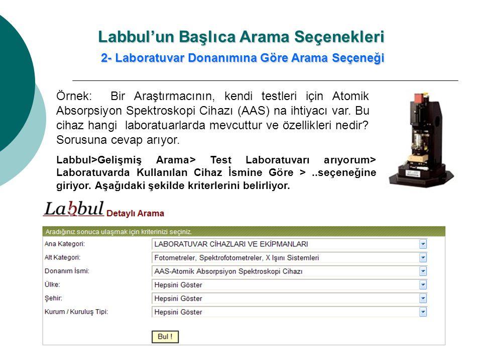 Örnek: Bir Araştırmacının, kendi testleri için Atomik Absorpsiyon Spektroskopi Cihazı (AAS) na ihtiyacı var.