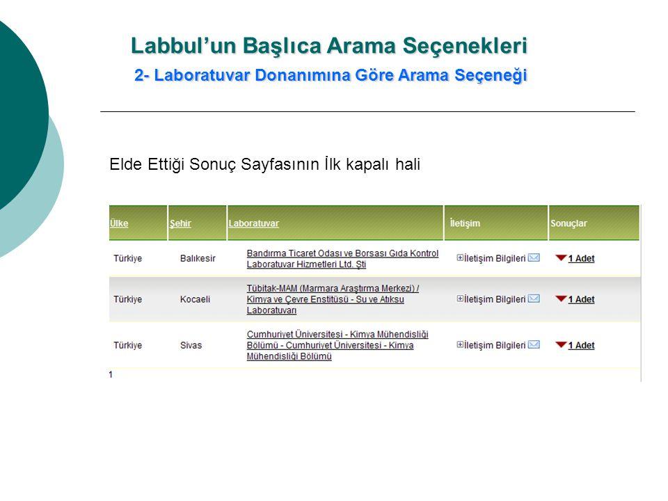 Labbul'un Başlıca Arama Seçenekleri 2- Laboratuvar Donanımına Göre Arama Seçeneği Elde Ettiği Sonuç Sayfasının İlk kapalı hali