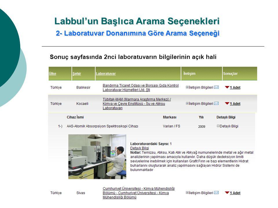 Labbul'un Başlıca Arama Seçenekleri 2- Laboratuvar Donanımına Göre Arama Seçeneği Sonuç sayfasında 2nci laboratuvarın bilgilerinin açık hali