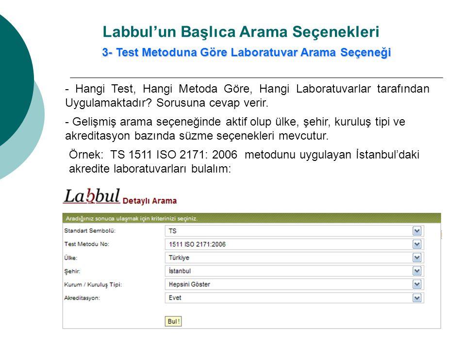 Labbul'un Başlıca Arama Seçenekleri 3- Test Metoduna Göre Laboratuvar Arama Seçeneği - Hangi Test, Hangi Metoda Göre, Hangi Laboratuvarlar tarafından Uygulamaktadır.