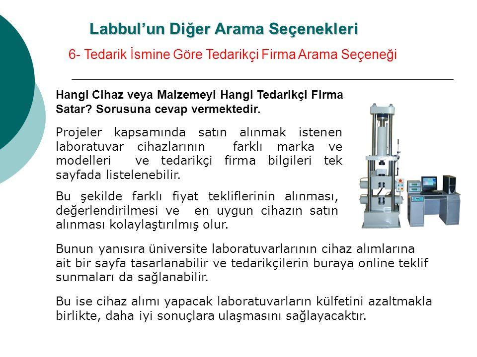 Labbul'un Diğer Arama Seçenekleri Hangi Cihaz veya Malzemeyi Hangi Tedarikçi Firma Satar.
