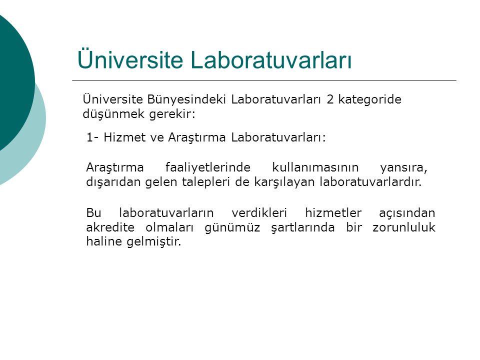 Üniversite Bünyesindeki Laboratuvarları 2 kategoride düşünmek gerekir: Üniversite Laboratuvarları 1- Hizmet ve Araştırma Laboratuvarları: Bu laboratuvarların verdikleri hizmetler açısından akredite olmaları günümüz şartlarında bir zorunluluk haline gelmiştir.