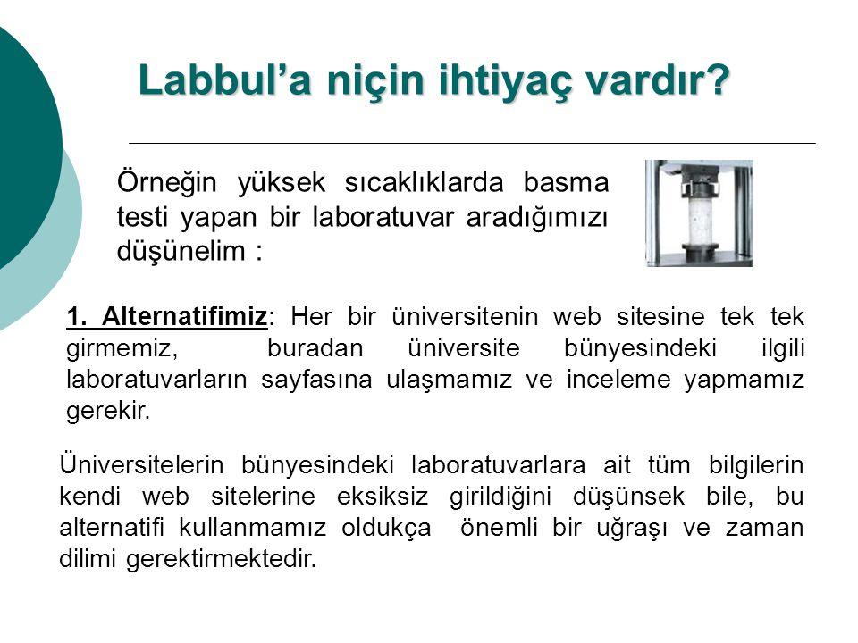 Örneğin yüksek sıcaklıklarda basma testi yapan bir laboratuvar aradığımızı düşünelim : 1.