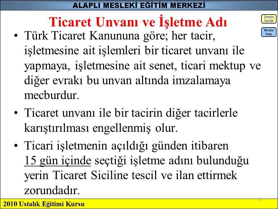 55 Ticaret Unvanı ve İşletme Adı Türk Ticaret Kanununa göre; her tacir, işletmesine ait işlemleri bir ticaret unvanı ile yapmaya, işletmesine ait sene