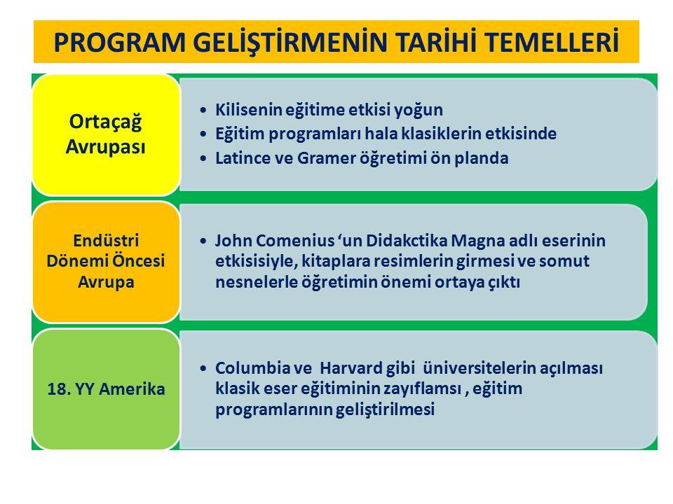 CEVAP: E CEVAP: E Günümüz Türk Eğitim sistemindeki uygulamalardan hangisi Tevhid-i Tedrisat Kanunu'na uygun bir uygulamadır.