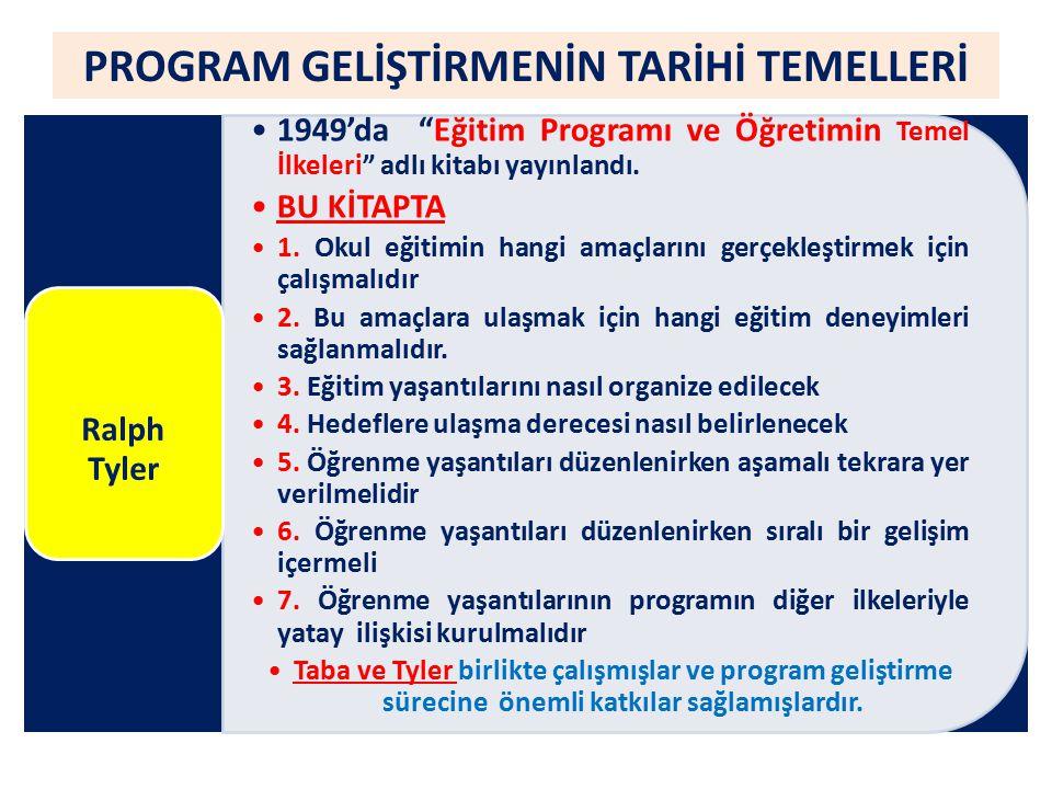 3) Ekonomik Temel Program tasarlanırken gerekli maddi olanaklar göz önünde bulundurulmalıdır.