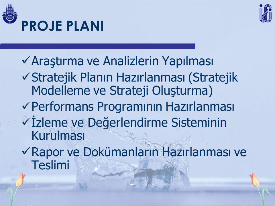 PROJE PLANI Araştırma ve Analizlerin Yapılması Stratejik Planın Hazırlanması (Stratejik Modelleme ve Strateji Oluşturma) Performans Programının Hazırlanması İzleme ve Değerlendirme Sisteminin Kurulması Rapor ve Dokümanların Hazırlanması ve Teslimi