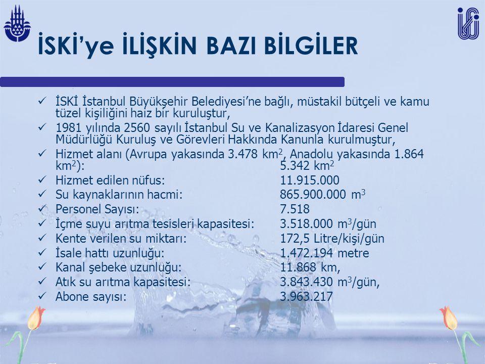 İSKİ'ye İLİŞKİN BAZI BİLGİLER İSKİ İstanbul Büyükşehir Belediyesi'ne bağlı, müstakil bütçeli ve kamu tüzel kişiliğini haiz bir kuruluştur, 1981 yılında 2560 sayılı İstanbul Su ve Kanalizasyon İdaresi Genel Müdürlüğü Kuruluş ve Görevleri Hakkında Kanunla kurulmuştur, Hizmet alanı (Avrupa yakasında 3.478 km 2, Anadolu yakasında 1.864 km 2 ): 5.342 km 2 Hizmet edilen nüfus:11.915.000 Su kaynaklarının hacmi:865.900.000 m 3 Personel Sayısı: 7.518 İçme suyu arıtma tesisleri kapasitesi: 3.518.000 m 3 /gün Kente verilen su miktarı: 172,5 Litre/kişi/gün İsale hattı uzunluğu: 1.472.194 metre Kanal şebeke uzunluğu: 11.868 km, Atık su arıtma kapasitesi: 3.843.430 m 3 /gün, Abone sayısı: 3.963.217
