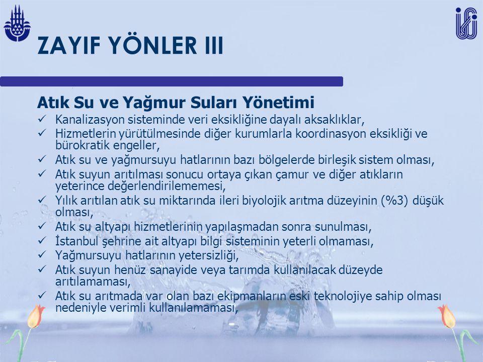 ZAYIF YÖNLER III Atık Su ve Yağmur Suları Yönetimi Kanalizasyon sisteminde veri eksikliğine dayalı aksaklıklar, Hizmetlerin yürütülmesinde diğer kurum