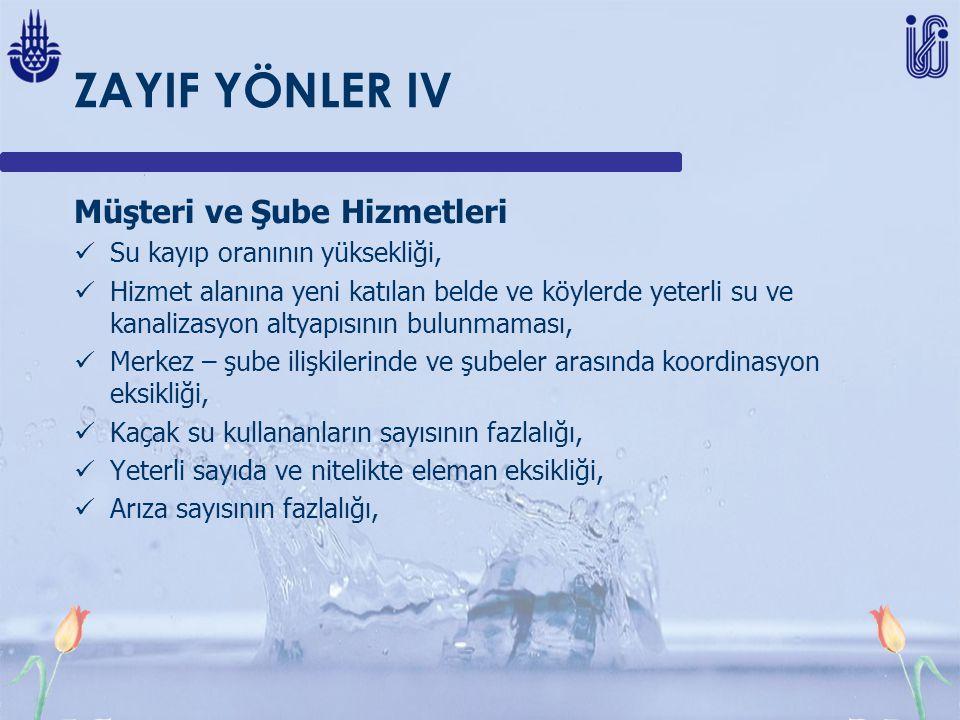 ZAYIF YÖNLER IV Müşteri ve Şube Hizmetleri Su kayıp oranının yüksekliği, Hizmet alanına yeni katılan belde ve köylerde yeterli su ve kanalizasyon alty