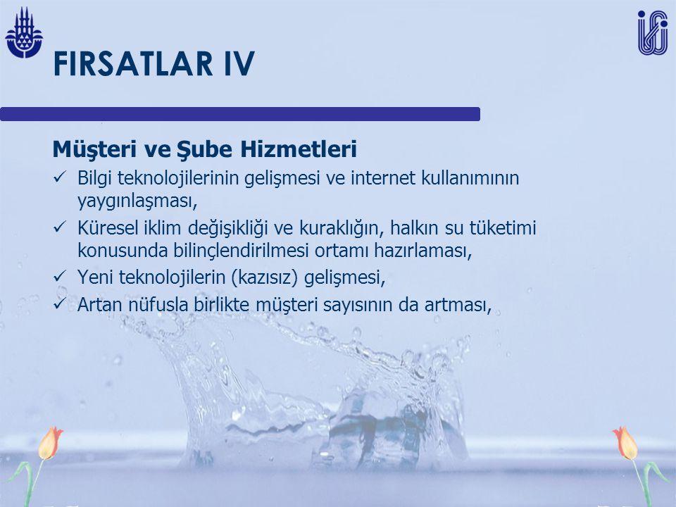 FIRSATLAR IV Müşteri ve Şube Hizmetleri Bilgi teknolojilerinin gelişmesi ve internet kullanımının yaygınlaşması, Küresel iklim değişikliği ve kuraklığın, halkın su tüketimi konusunda bilinçlendirilmesi ortamı hazırlaması, Yeni teknolojilerin (kazısız) gelişmesi, Artan nüfusla birlikte müşteri sayısının da artması,