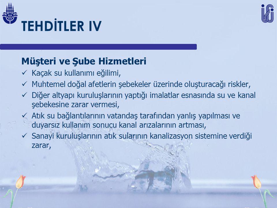 TEHDİTLER IV Müşteri ve Şube Hizmetleri Kaçak su kullanımı eğilimi, Muhtemel doğal afetlerin şebekeler üzerinde oluşturacağı riskler, Diğer altyapı ku