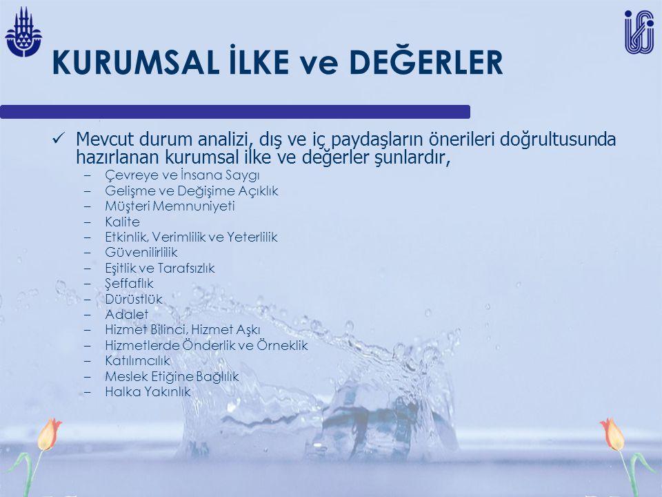 KURUMSAL İLKE ve DEĞERLER Mevcut durum analizi, dış ve iç paydaşların önerileri doğrultusunda hazırlanan kurumsal ilke ve değerler şunlardır, –Çevreye