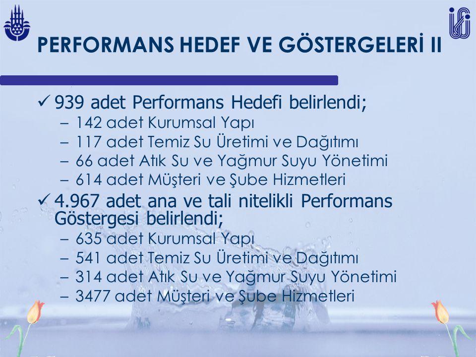PERFORMANS HEDEF VE GÖSTERGELERİ II 939 adet Performans Hedefi belirlendi; –142 adet Kurumsal Yapı –117 adet Temiz Su Üretimi ve Dağıtımı –66 adet Atı