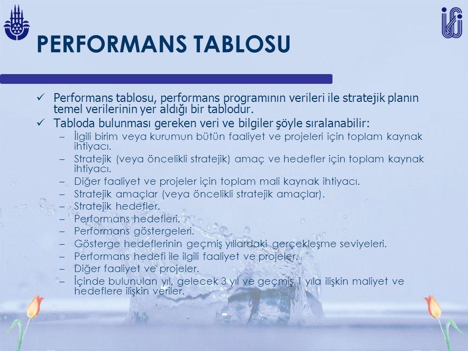 PERFORMANS TABLOSU Performans tablosu, performans programının verileri ile stratejik planın temel verilerinin yer aldığı bir tablodur. Tabloda bulunma