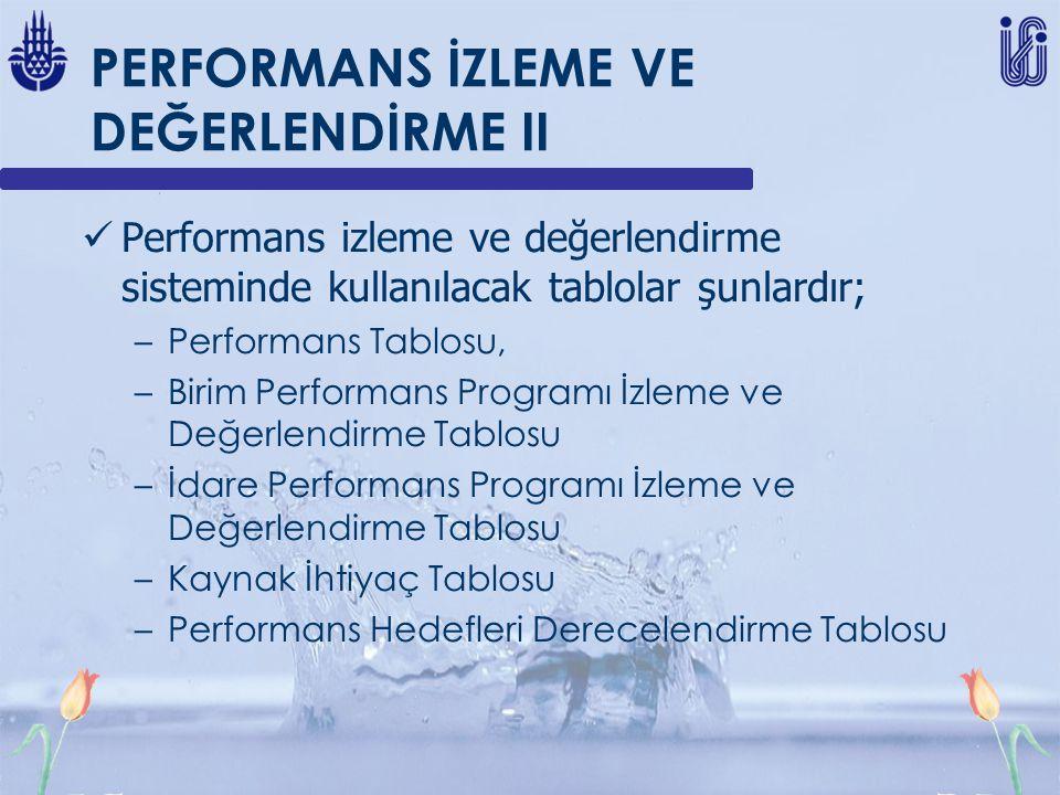 PERFORMANS İZLEME VE DEĞERLENDİRME II Performans izleme ve değerlendirme sisteminde kullanılacak tablolar şunlardır; –Performans Tablosu, –Birim Performans Programı İzleme ve Değerlendirme Tablosu –İdare Performans Programı İzleme ve Değerlendirme Tablosu –Kaynak İhtiyaç Tablosu –Performans Hedefleri Derecelendirme Tablosu
