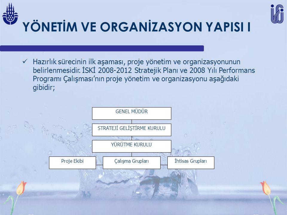 YÖNETİM VE ORGANİZASYON YAPISI I GENEL MÜDÜR STRATEJİ GELİŞTİRME KURULU Çalışma Gruplarıİhtisas GruplarıProje Ekibi YÜRÜTME KURULU Hazırlık sürecinin ilk aşaması, proje yönetim ve organizasyonunun belirlenmesidir.