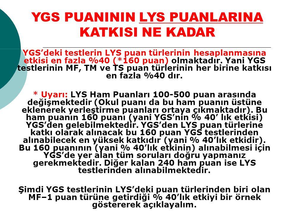 YGS PUANININ LYS PUANLARINA KATKISI NE KADAR YGS'deki testlerin LYS puan türlerinin hesaplanmasına etkisi en fazla %40 (*160 puan) olmaktadır. Yani YG