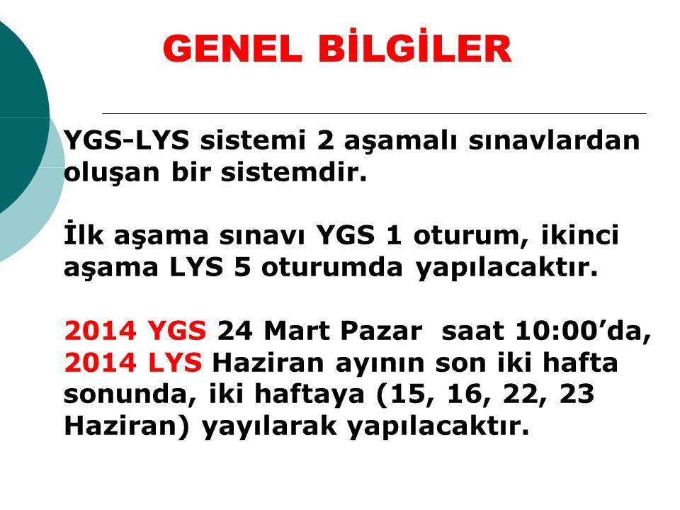YGS'de en az bir puan türünde 140 ve üzeri puan alamayan adayların; YGS puanları ile bir yükseköğretim programını tercih etme (Sınavsız Geçiş hakkı olanlar hariç) ve LYS'lere girme hakları bulunmamaktadır.